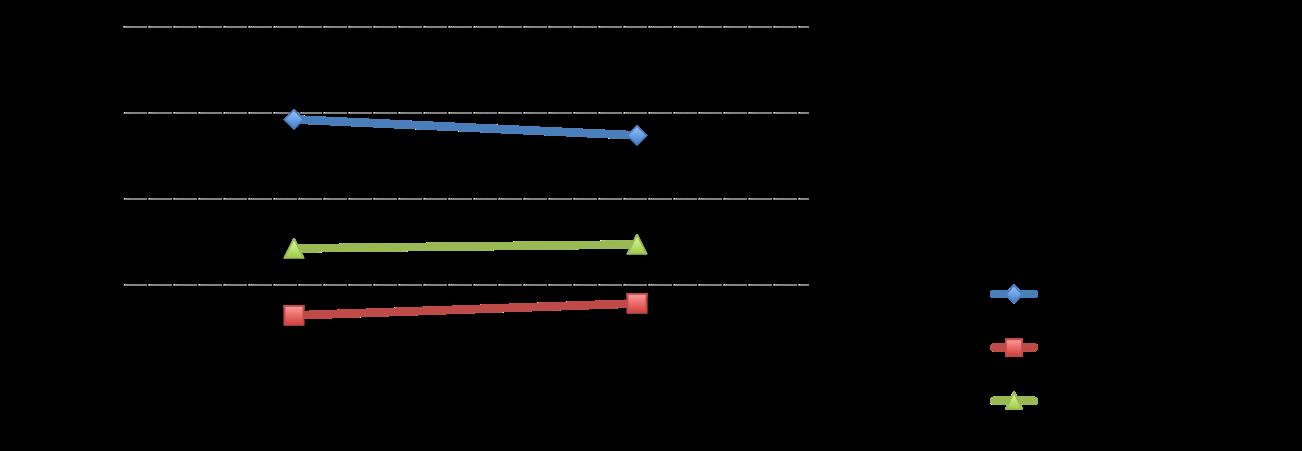 L'influence des candidats sur le vote par rapport à la vape