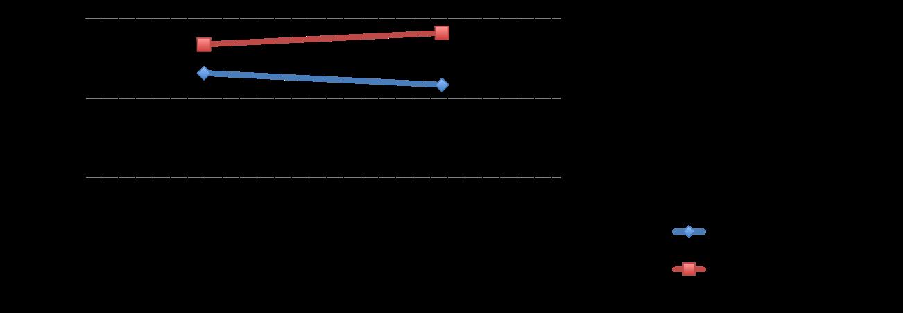 Influence des candidats sur le vote avec la vape